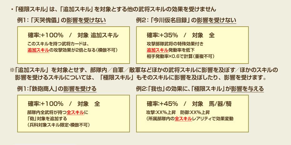 「極限スキル」は、「追加スキル」を対象とする他の武将スキルの効果を受けません