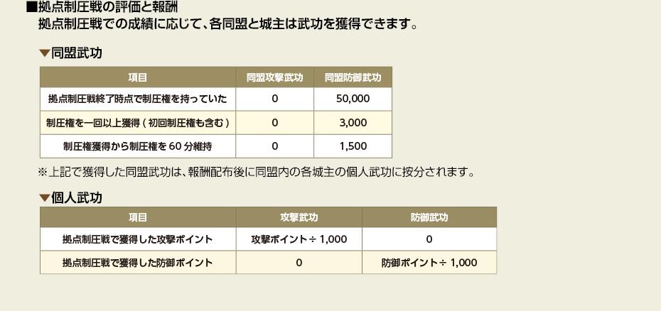 https://cache.sengokuixa.jp/www/season19/img/img06.jpg