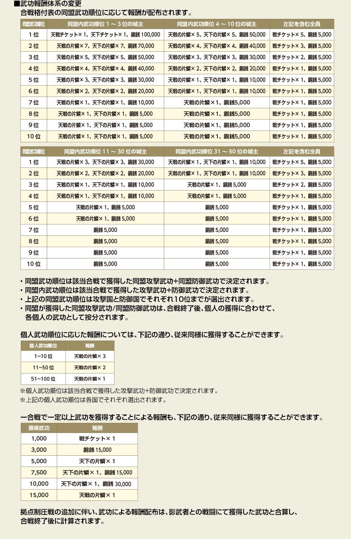 https://cache.sengokuixa.jp/www/season19/img/img07.jpg