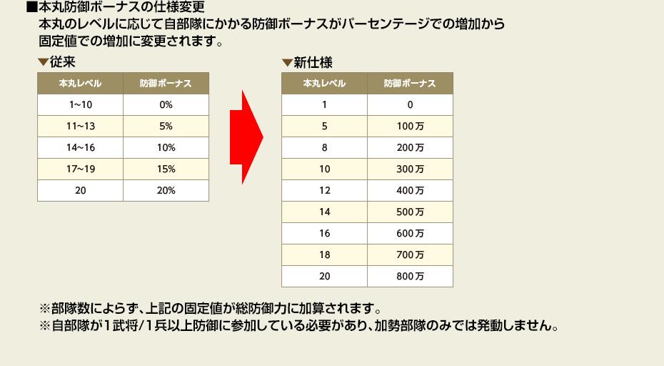 https://cache.sengokuixa.jp/www/season19/img/img12.jpg?time=20200210